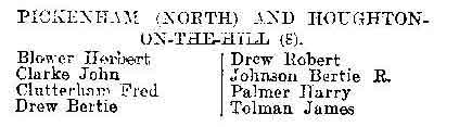 Extract from Norfolk Roll of Honour